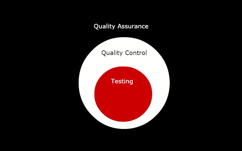 QA-QA-Testing